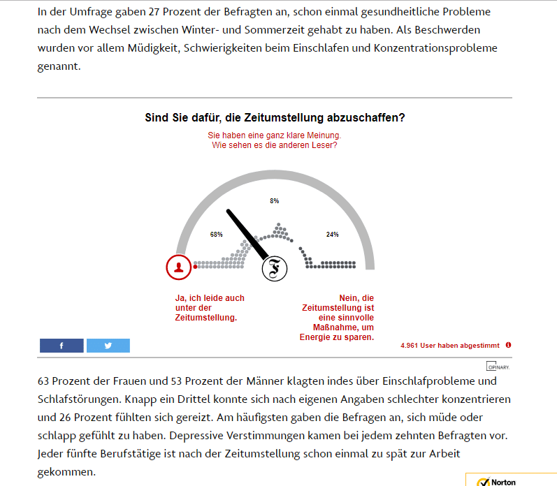 Einige Bürger glauben, die Zeitumstellung spare Energie